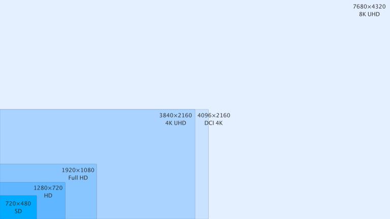 動画配信サービスの画質を比較|SD、HD、フルHD、4Kの違いなども解説